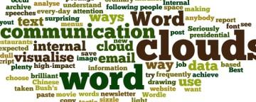 communication word cloud resized
